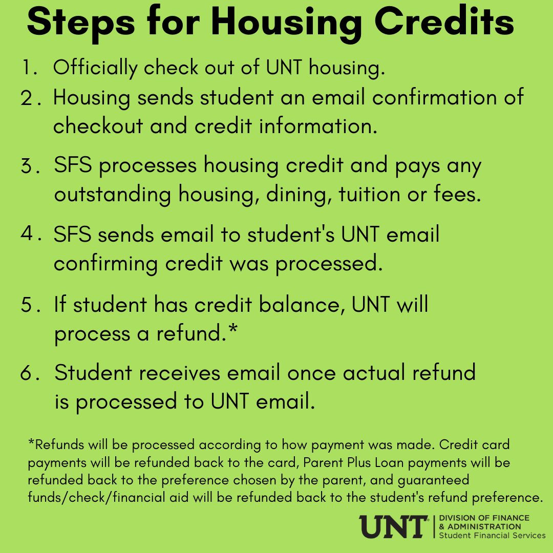 steps for housing credits